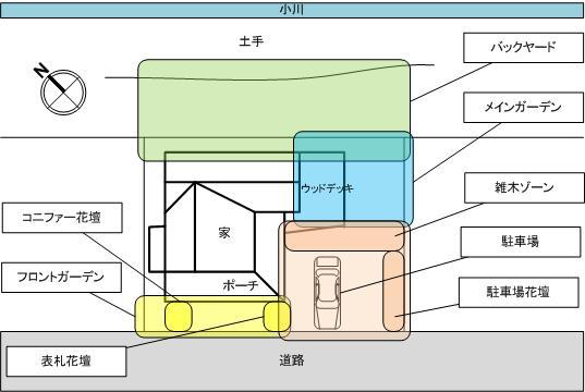 庭マップ.jpg